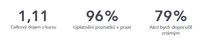 statistiky_kurzu